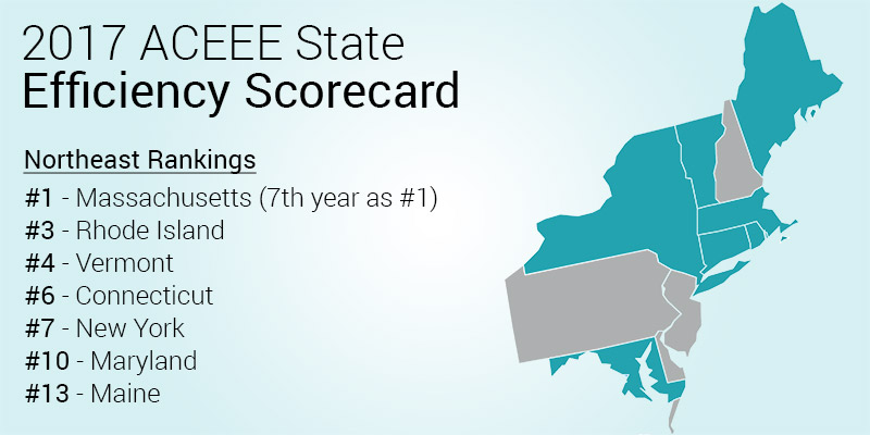 2017 ACEEE State Efficiency Scorecard - Northeast Rankings
