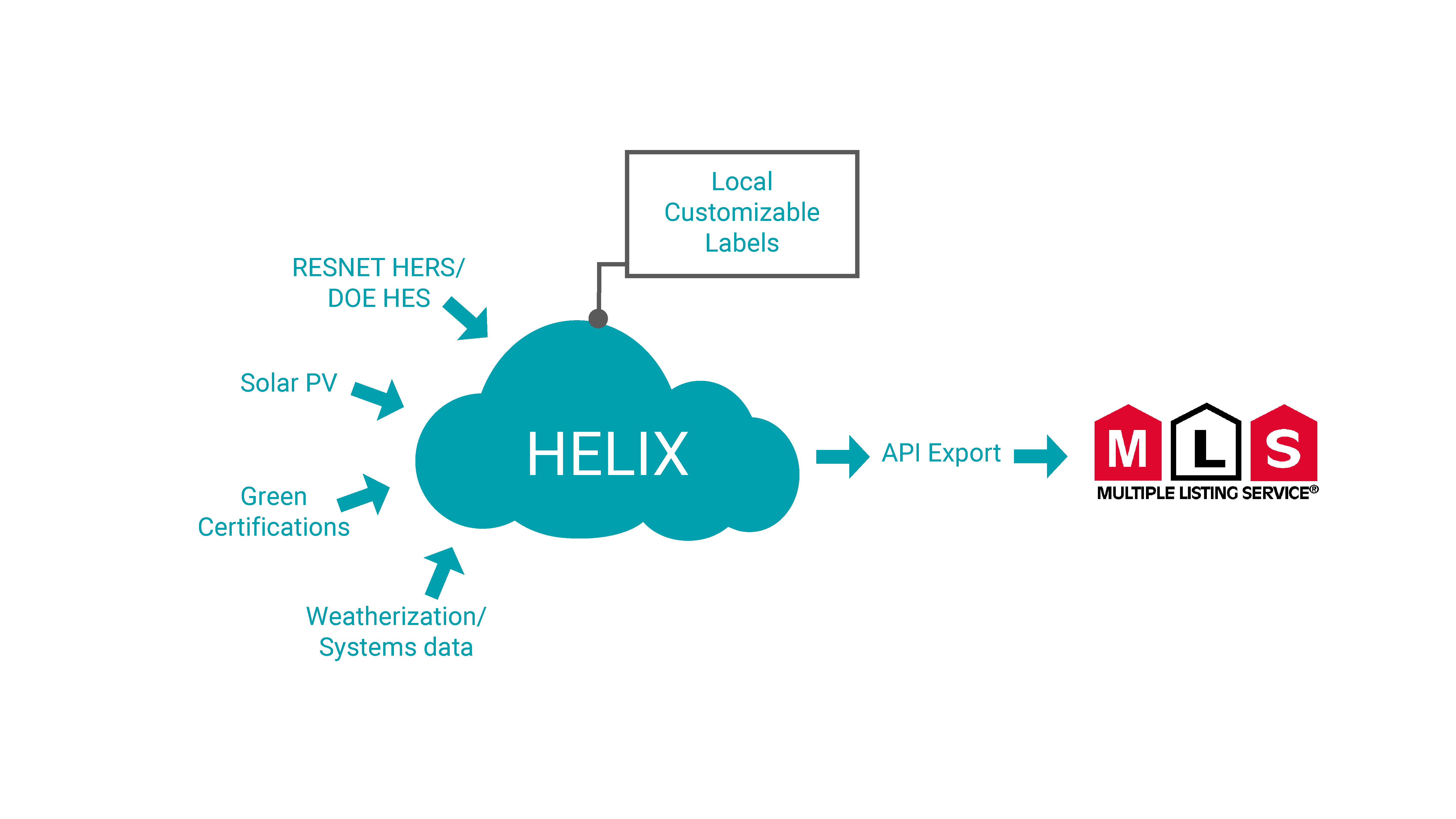 helix_webpage_redesign_cloud2