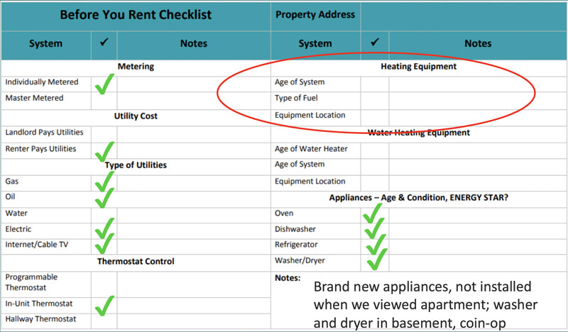 getting ready to rent an apartment use this renter s checklist to