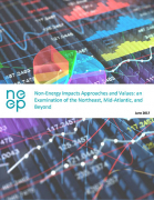 Non-Energy Impacts Approaches and Values: an Examination of the Northeast, Mid-Atlantic, and Beyond
